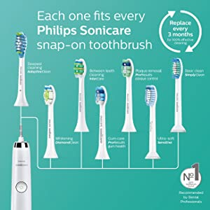 Philips Sonicare Rechargeable Electric Travel Toothbrush